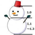 雪だるまの作り方!顔・目・口・手の材料のおすすめは?